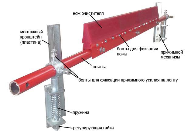 нож для конвейера