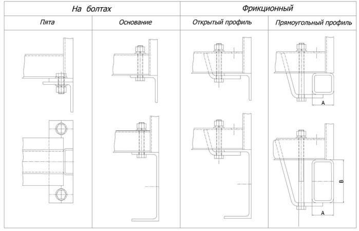 Крепление ролика конвейер конвейер скребковый 2ср70м 05 цена